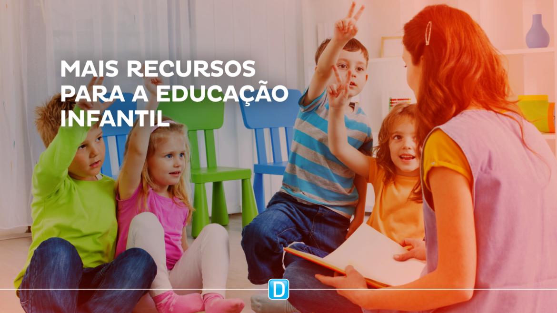 Mais recursos para a educação infantil