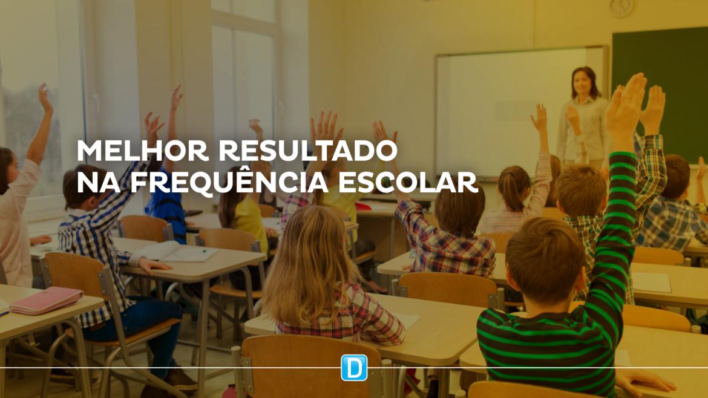 Frequência escolar de alunos beneficiados tem melhor resultado da série histórica