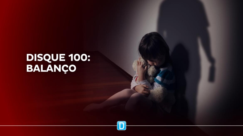 Crianças e adolescentes: balanço do Disque 100 aponta mais de 76 mil vítimas