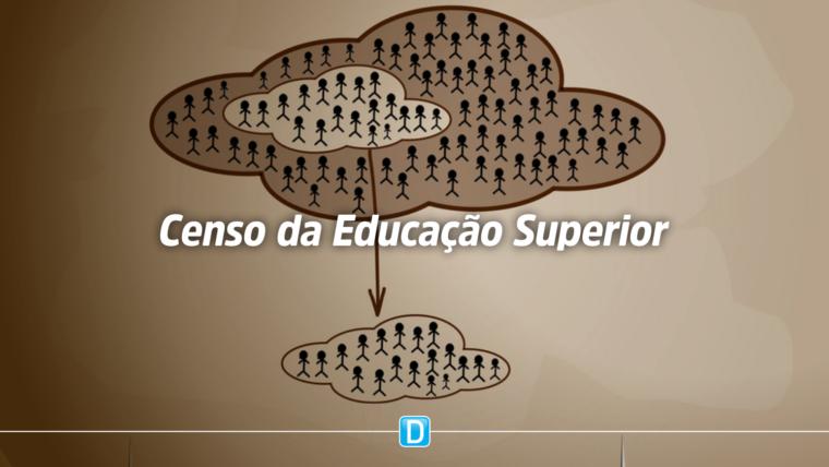 Sem desistências, número de graduados poderia dobrar no Brasil