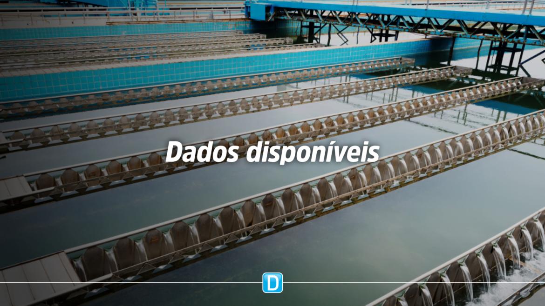 Dados sobre a cobertura de saneamento básico já estão disponíveis em nova plataforma