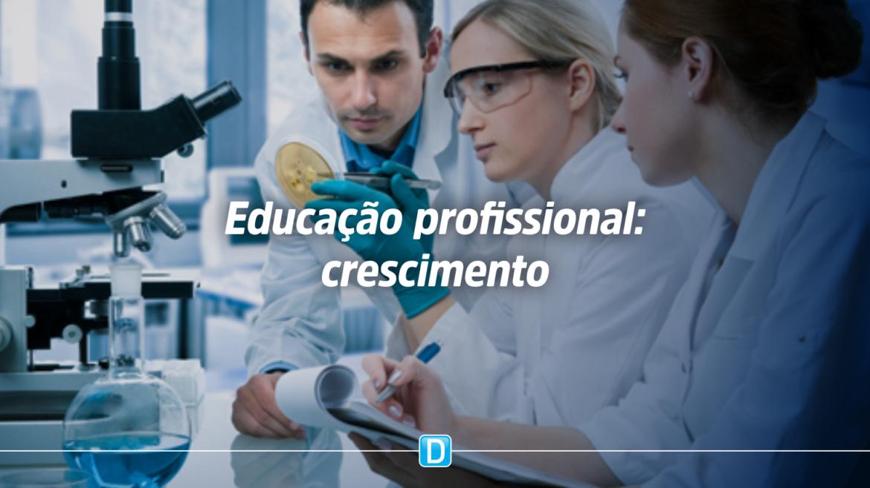 Educação profissional cresce em 2019 e alcança 1,9 milhão de matrículas