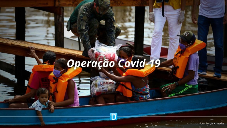 Operação Covid-19 completa quatro meses de trabalho