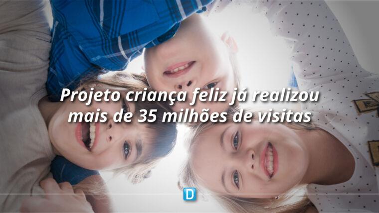 Mais de 35 milhões de visitas já foram registradas pelo Criança Feliz