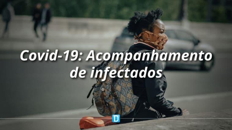 Saúde investe no acompanhamento de pessoas que tiveram contato com casos de Covid-19